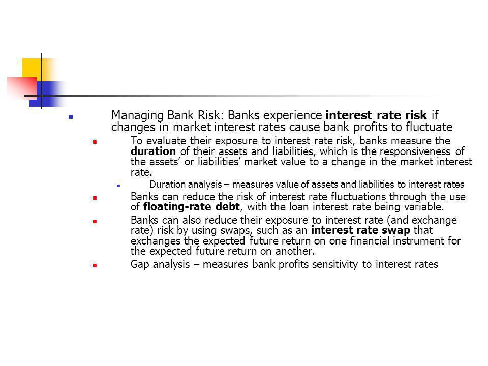 Managing Bank Risk: Banks experience interest rate risk if changes in market interest rates cause bank profits to fluctuate