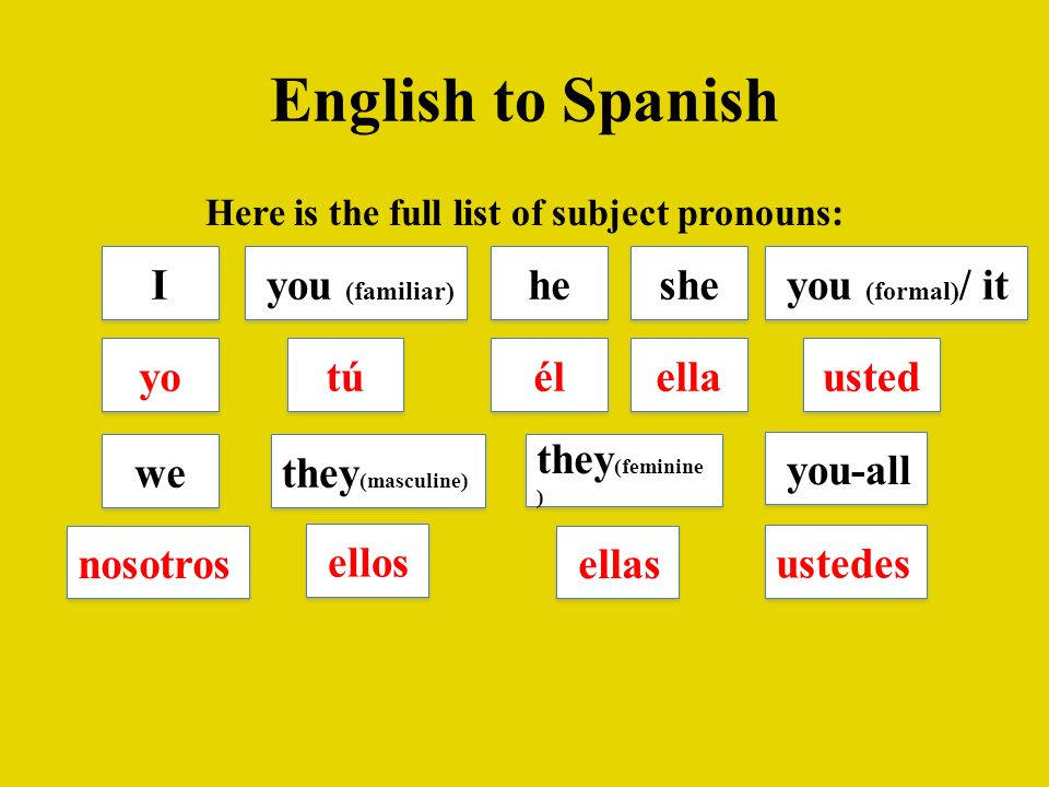 Here is the full list of subject pronouns: