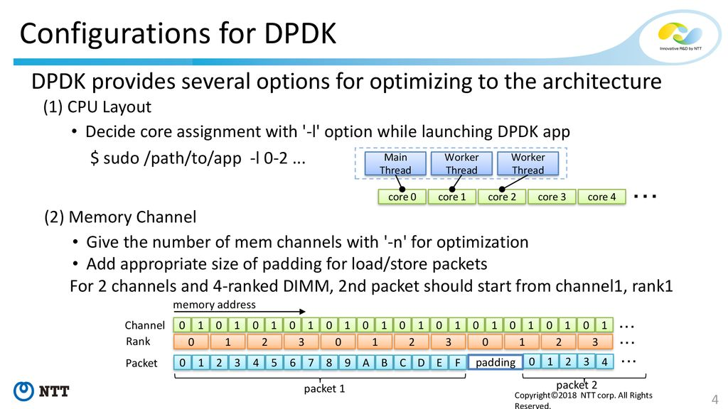 Integrating OpenStack with DPDK for High Performance