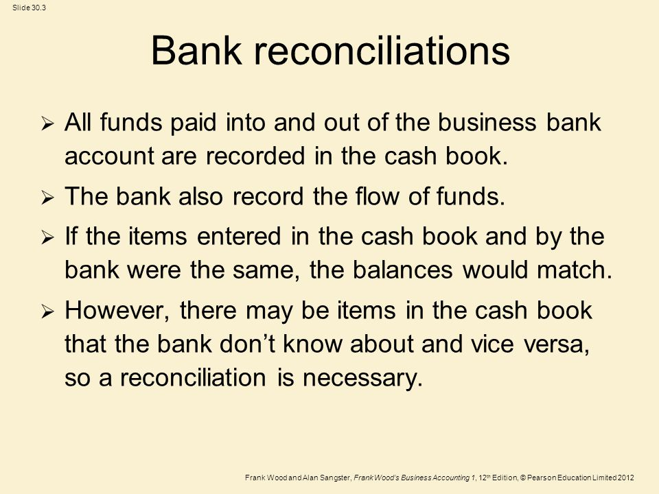 Bank reconciliations All funds paid into and out of the business bank account are recorded in the cash book.
