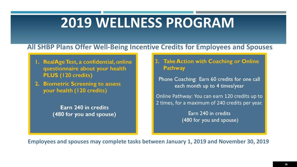 New Employee Benefits Orientation 2019 Benefits - ppt download