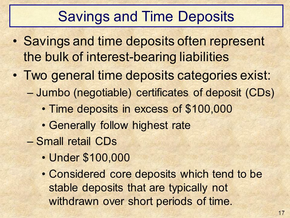 Savings and Time Deposits