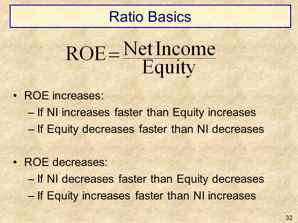 Ratio Basics ROE increases: