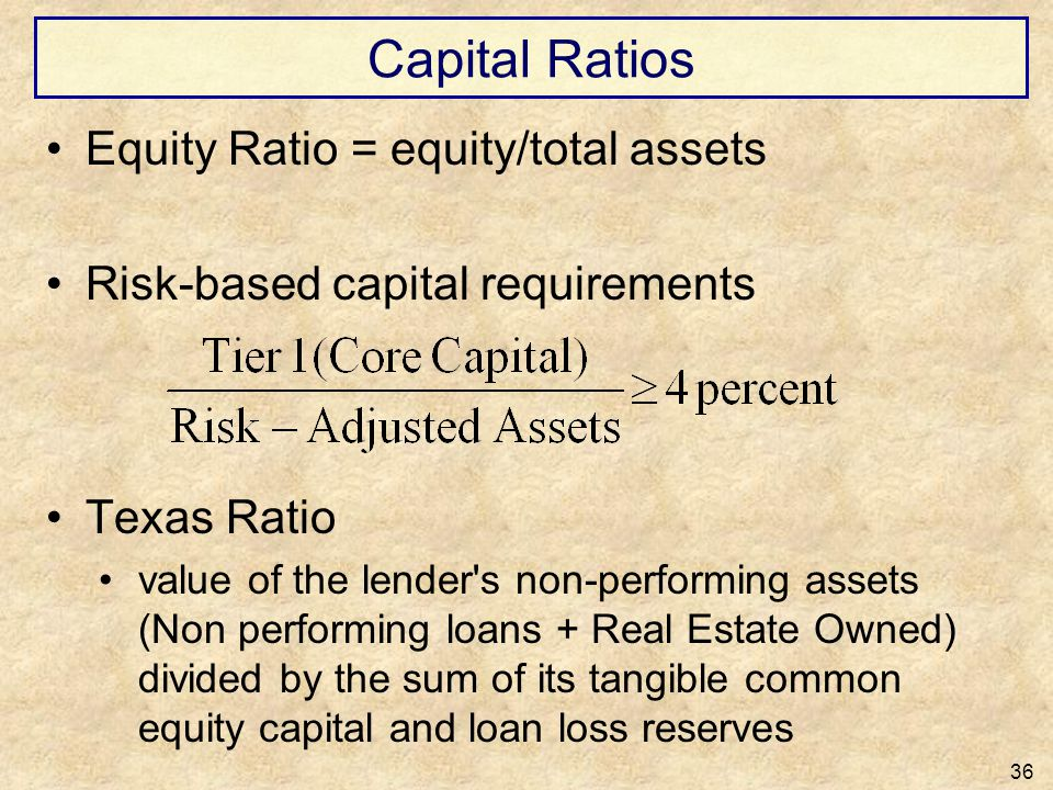 Capital Ratios Equity Ratio = equity/total assets