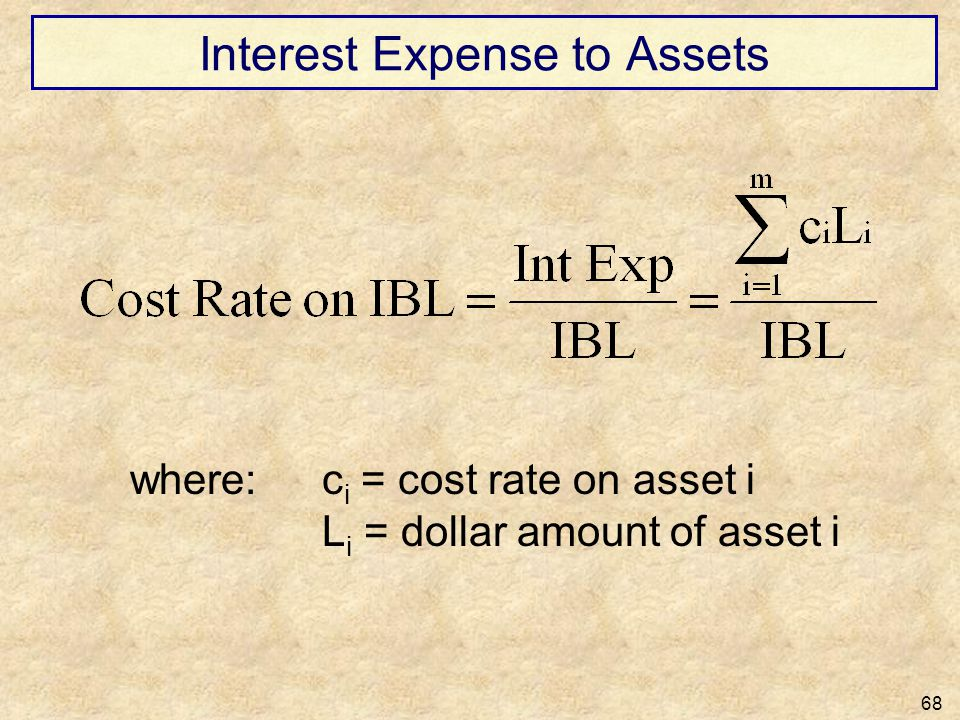 Interest Expense to Assets
