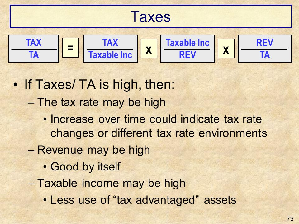 Taxes = x x If Taxes/ TA is high, then: The tax rate may be high