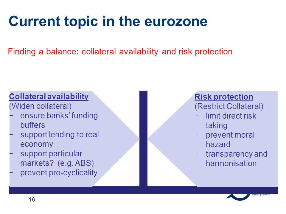Current topic in the eurozone