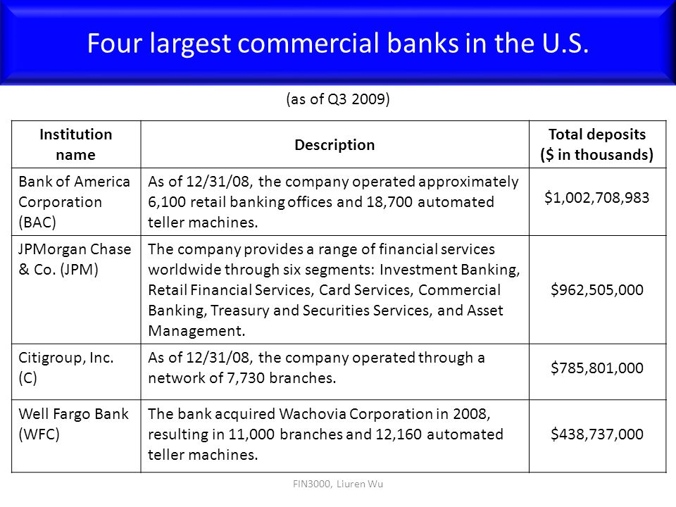 Four largest commercial banks in the U.S.