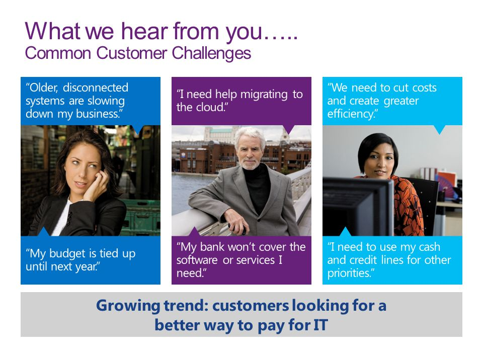 What we hear from you….. Common Customer Challenges