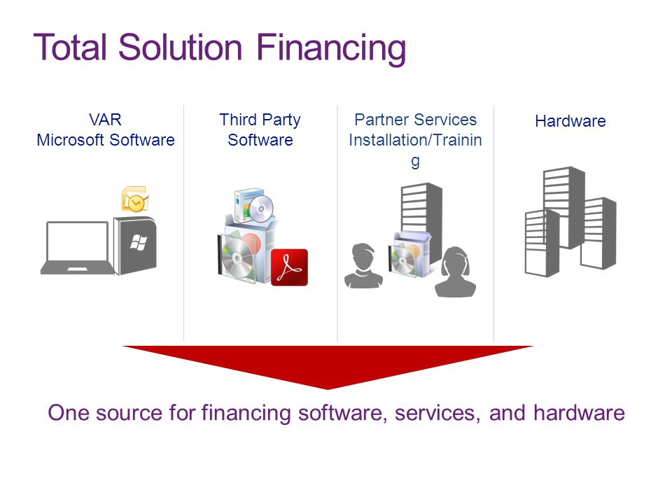 Total Solution Financing