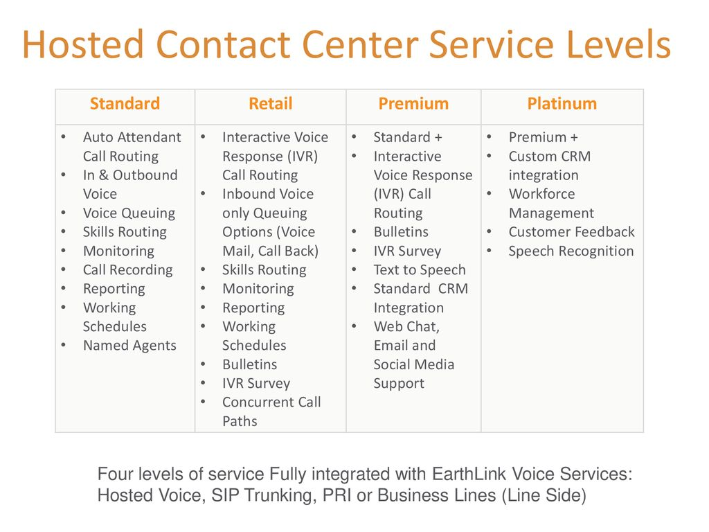 Hosted Contact Center Service Details - ppt download