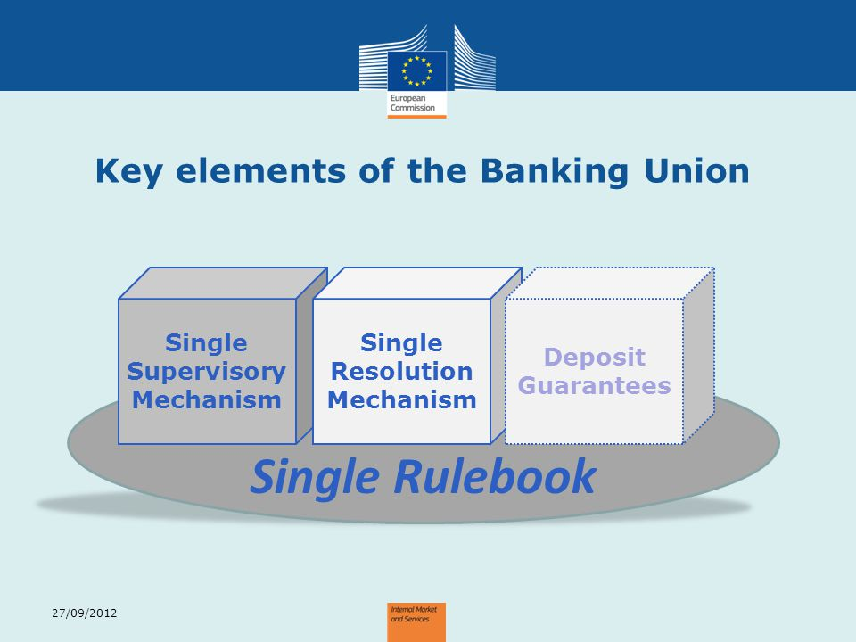 Key elements of the Banking Union