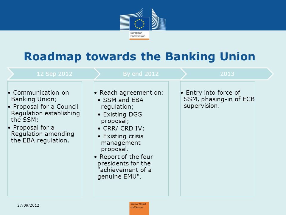 Roadmap towards the Banking Union