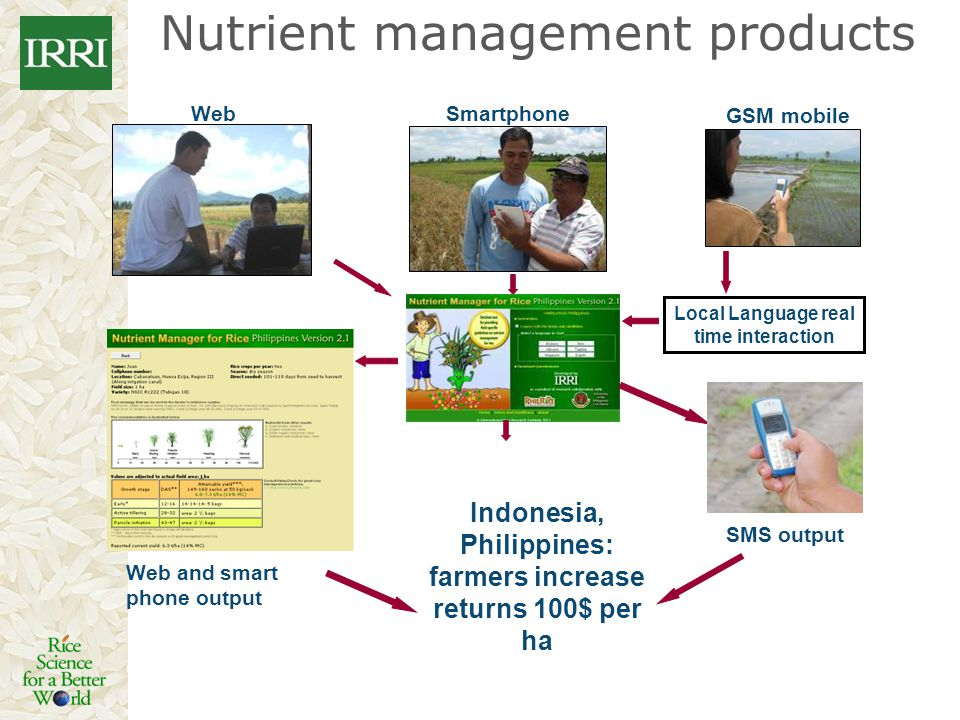 Nutrient management products