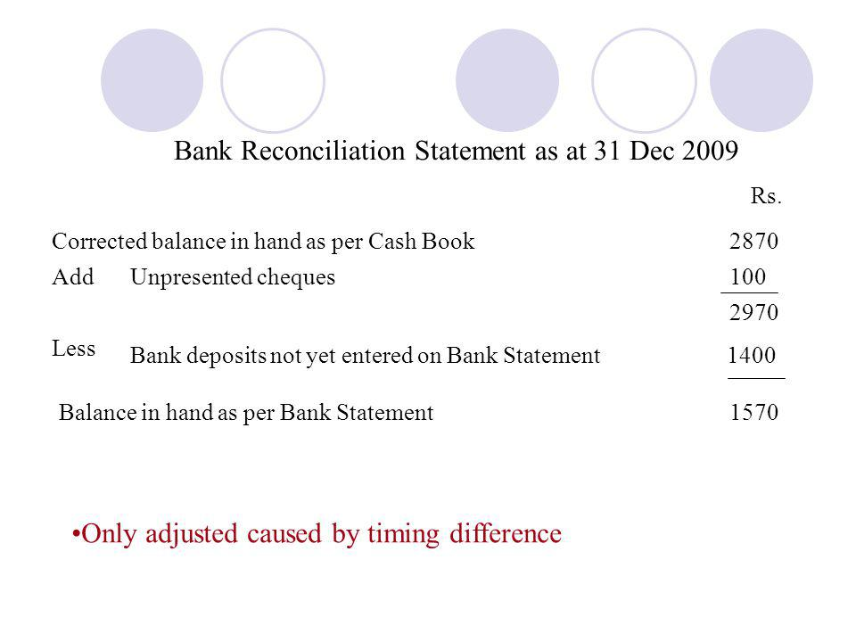 Bank Reconciliation Statement as at 31 Dec 2009