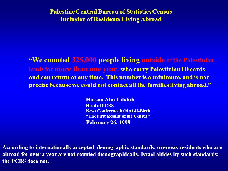 Palestine Central Bureau of Statistics Census