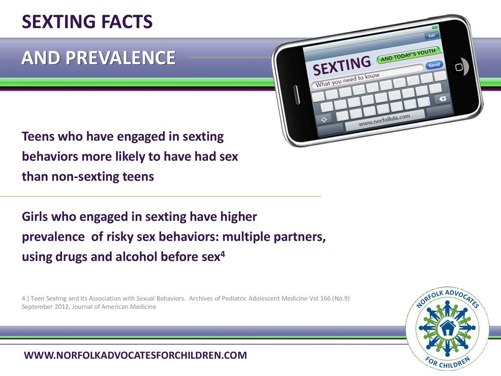 SEXTING FACTS AND PREVALENCE Teens who have engaged in sexting