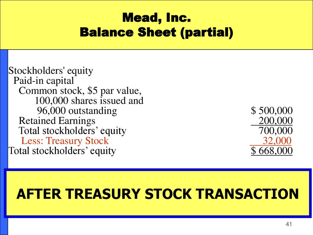 Reporting and Analyzing Stockholders' Equity - ppt download