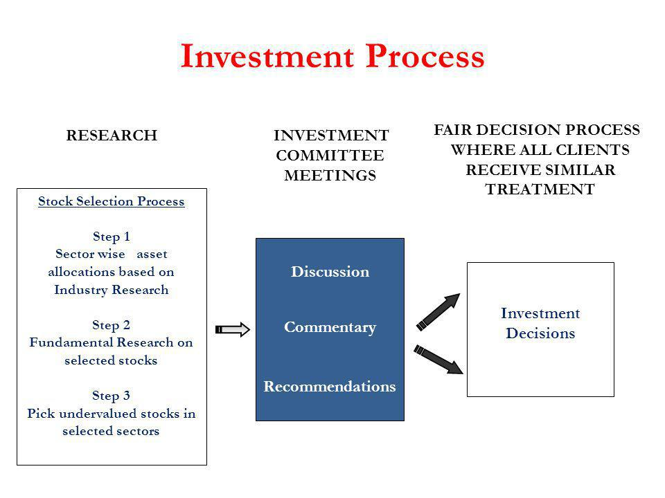 Investment Process FAIR DECISION PROCESS