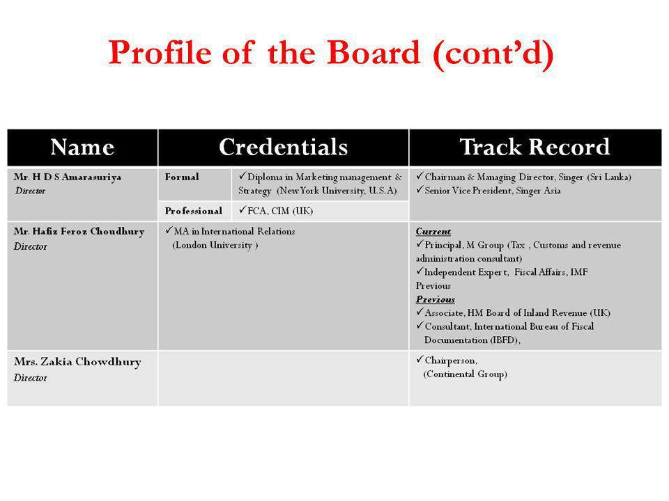 Profile of the Board (cont'd)