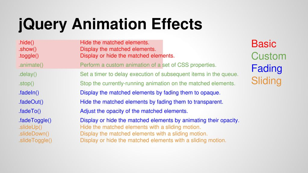 JQuery Animation for beginners NOTES?!  - ppt download