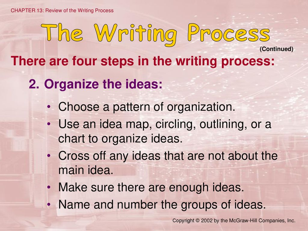 The+Writing+Process+There+are+four+steps+in+the+writing+process%3A