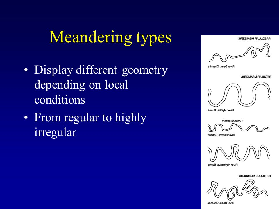 Meandering types Display different geometry depending on local conditions.