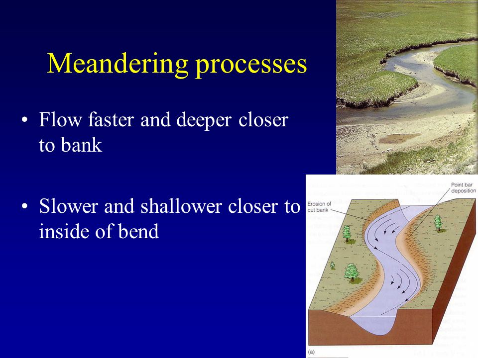 Meandering processes Flow faster and deeper closer to bank