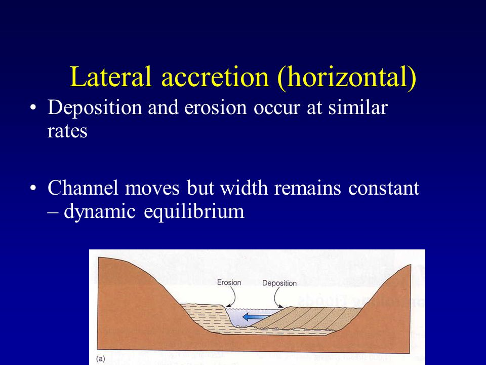 Lateral accretion (horizontal)
