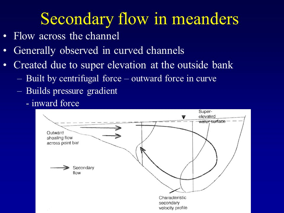 Secondary flow in meanders