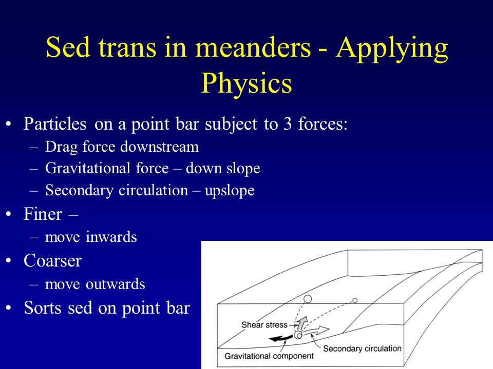 Sed trans in meanders - Applying Physics
