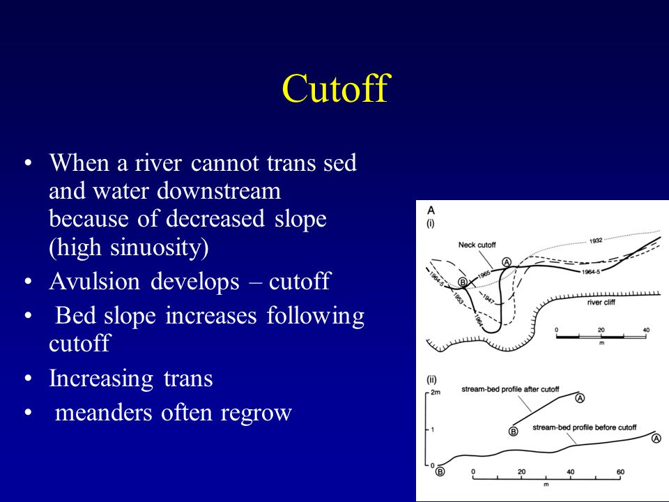 Cutoff When a river cannot trans sed and water downstream because of decreased slope (high sinuosity)