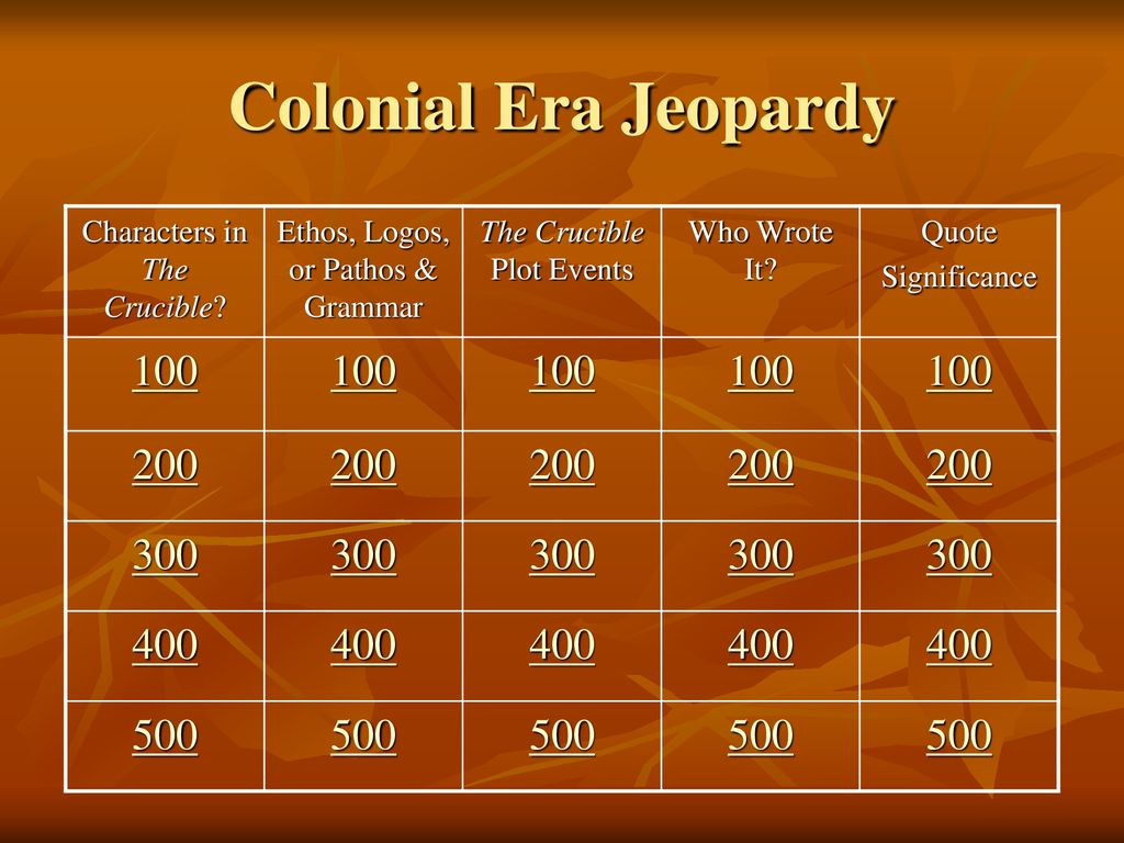 Colonial Era Jeopardy Characters In The Crucible Ppt Download