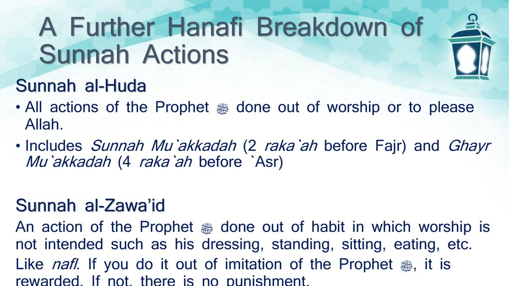 Nafl prayers hanafi