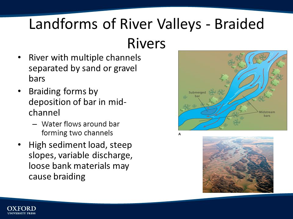 Landforms of River Valleys - Braided Rivers