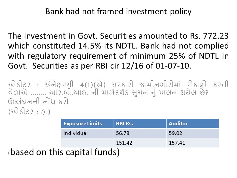 Bank had not framed investment policy