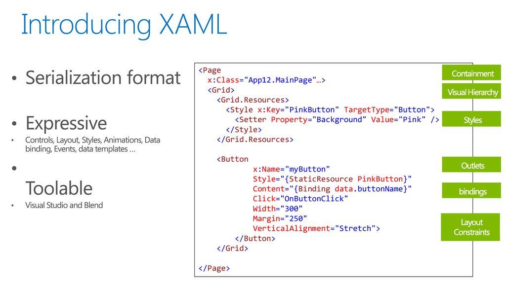 04 | UI Presentation & XAML - ppt download
