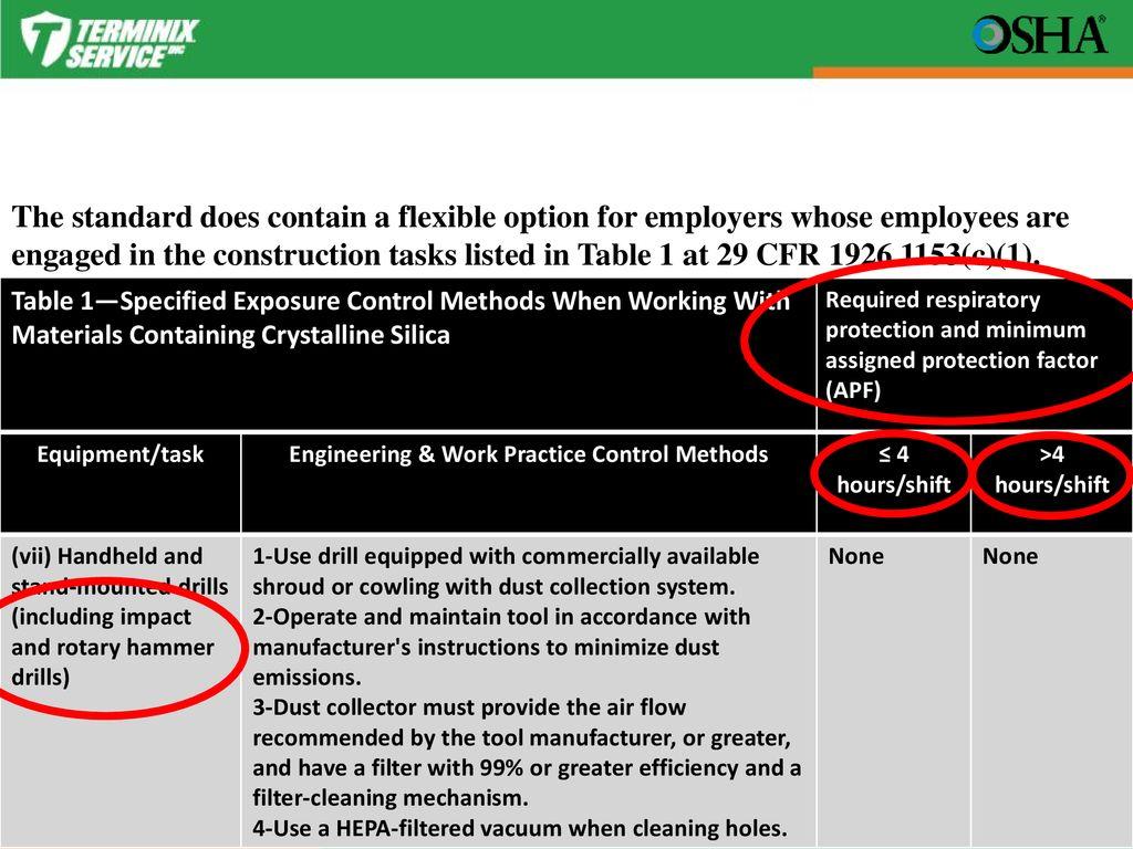 OSHA's Respirable Crystalline Silica Dust Standard & The Pest