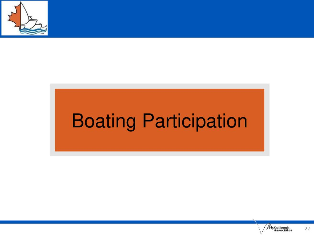 Boating Participation