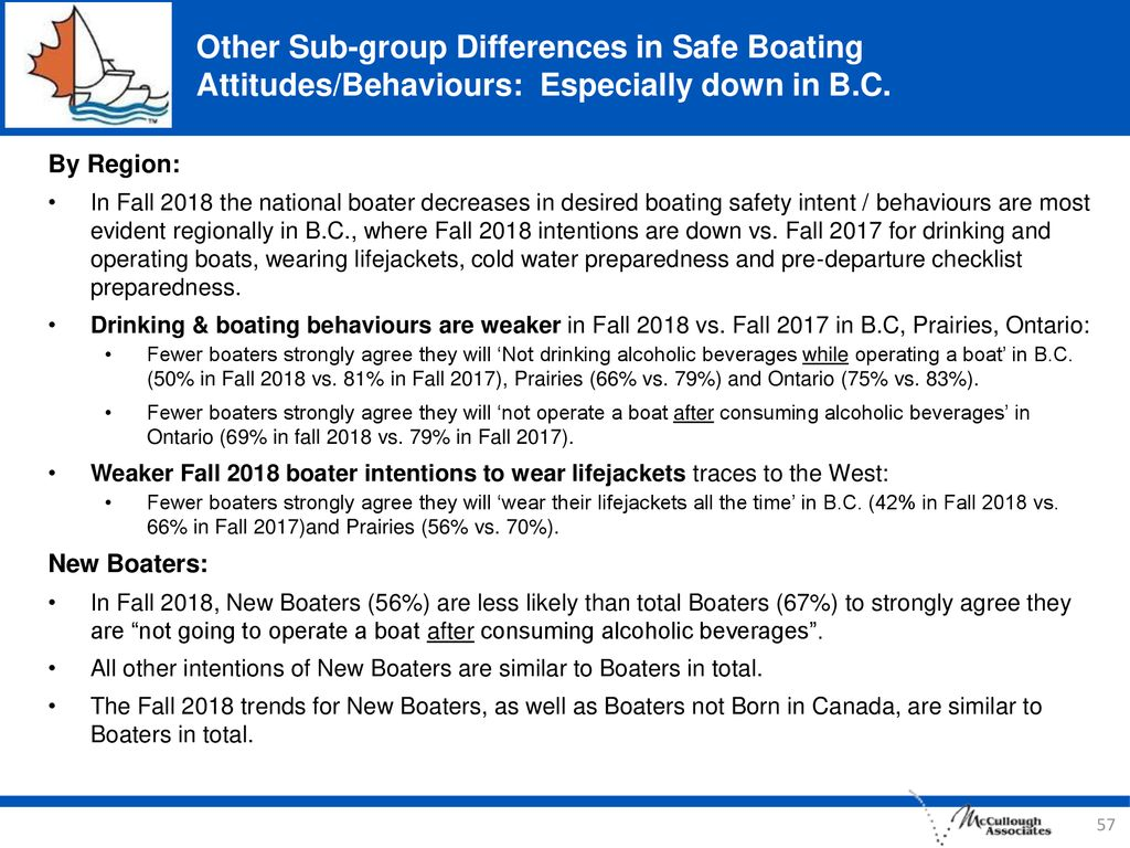 Other Sub-group Differences in Safe Boating Attitudes/Behaviours: Especially down in B.C.