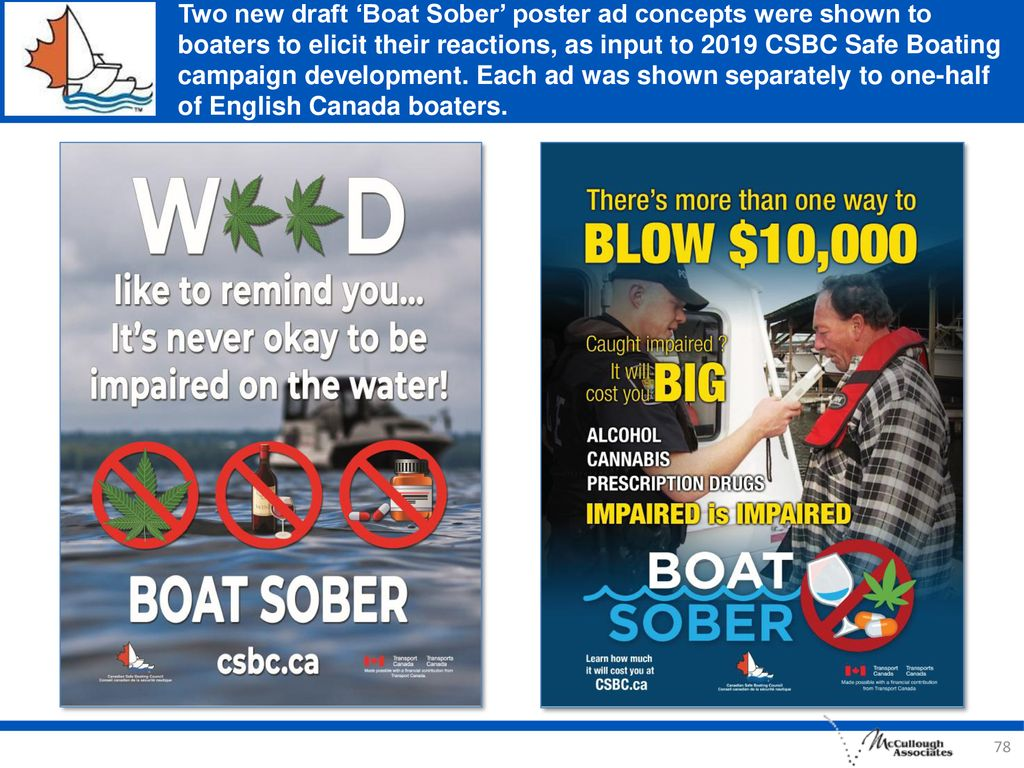 Two new draft 'Boat Sober' poster ad concepts were shown to boaters to elicit their reactions, as input to 2019 CSBC Safe Boating campaign development.