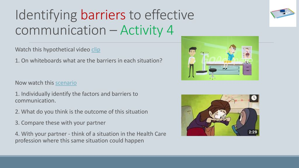 Unit 1 Developing Effective Communication in Health and