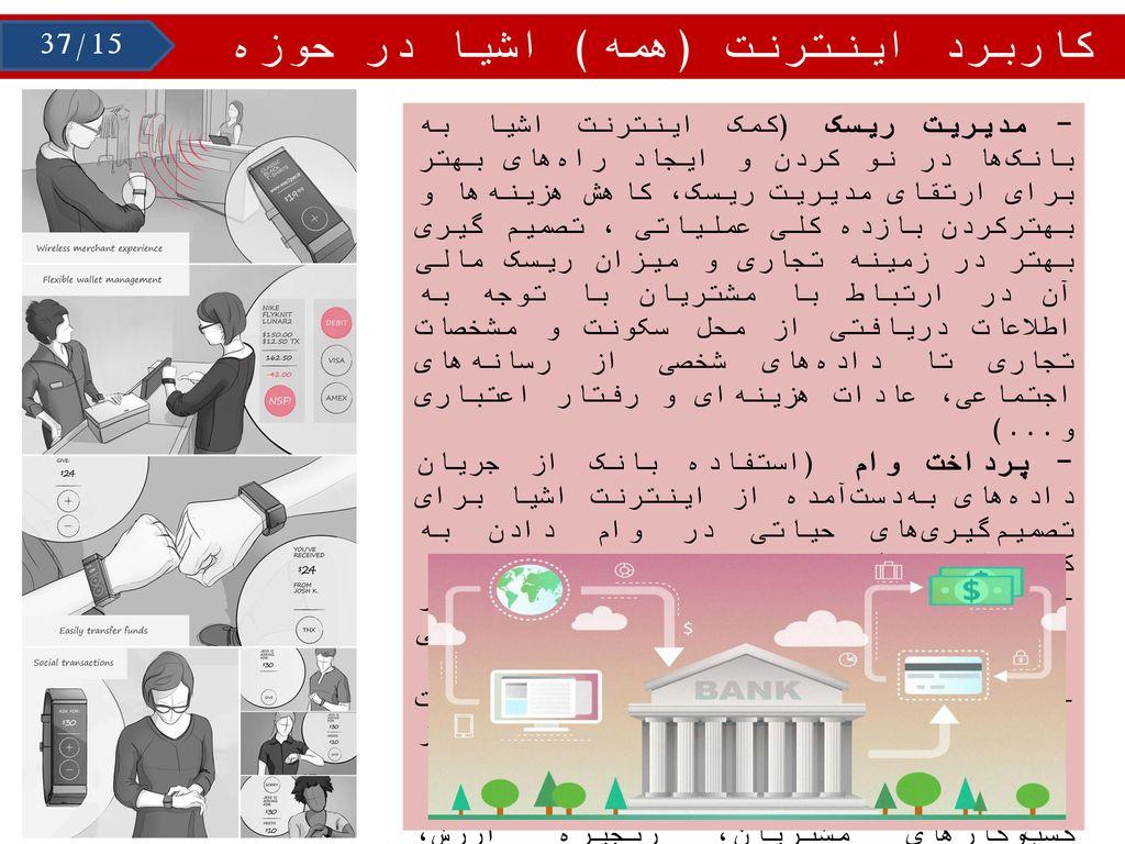 fbb85221b1715 روابط عمومی ها و اینترنت اشیا در منظر آینده - ppt download