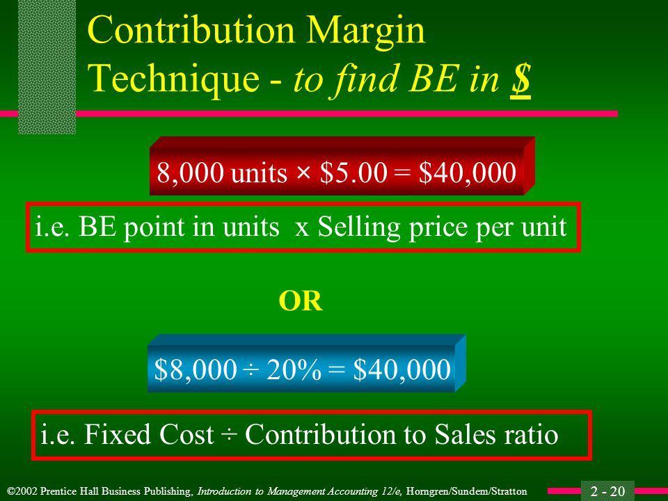Contribution Margin Technique - to find BE in $