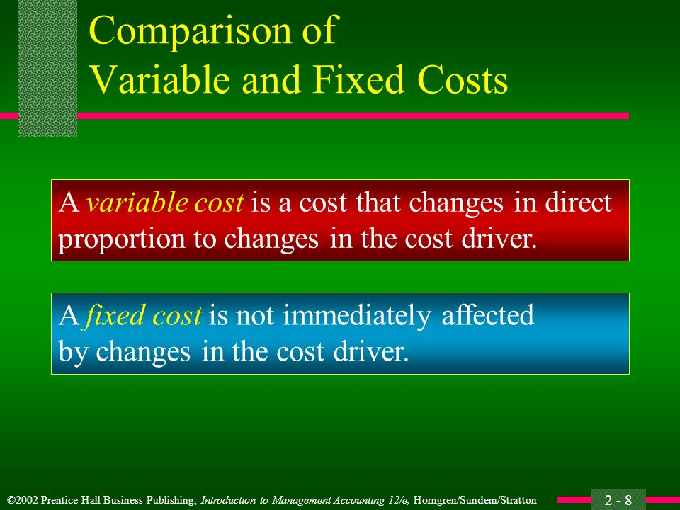 Comparison of Variable and Fixed Costs