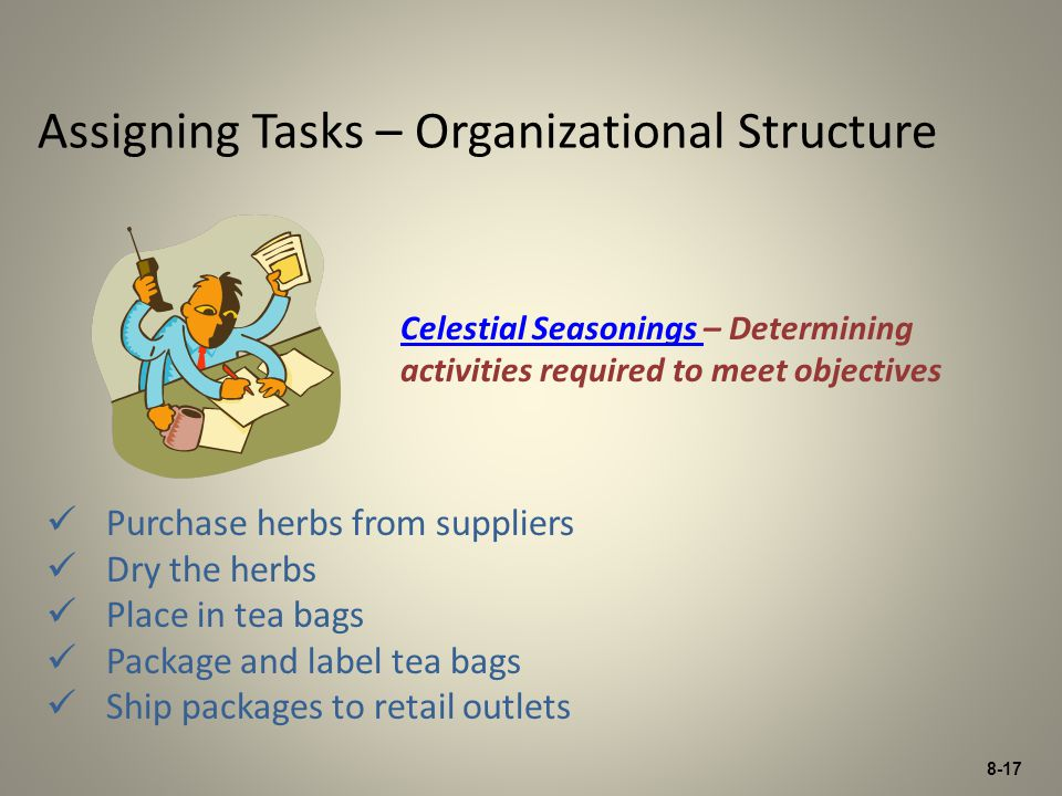 Assigning Tasks – Organizational Structure