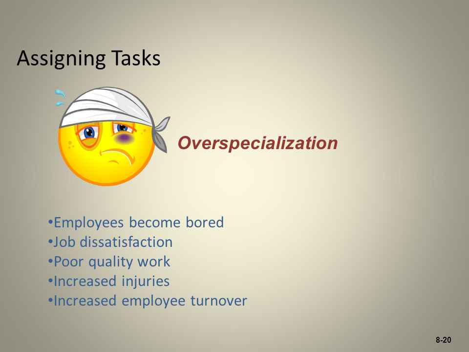 Assigning Tasks Overspecialization Employees become bored