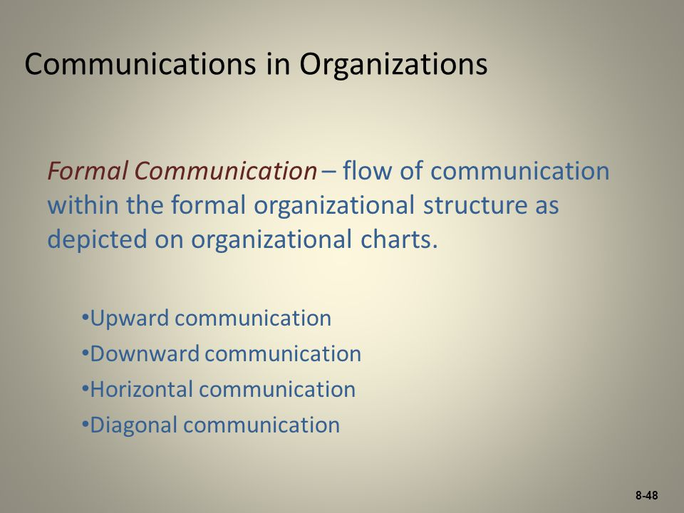 Communications in Organizations