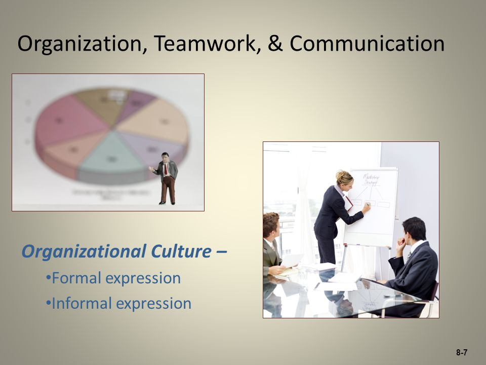 Organizational Culture – Formal expression Informal expression