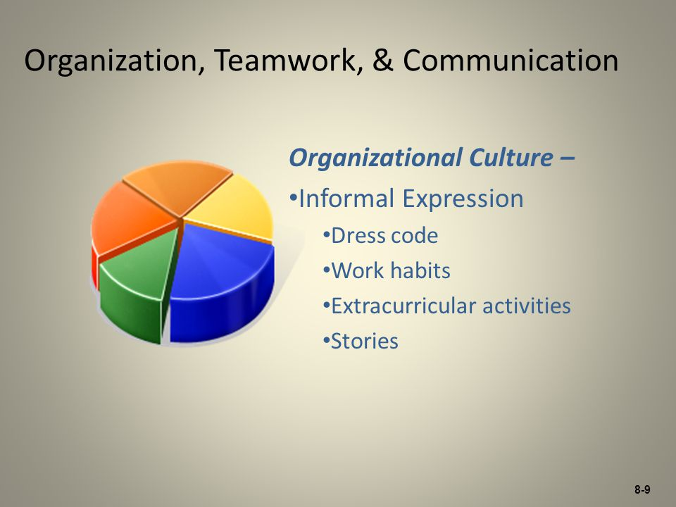 Organization, Teamwork, & Communication